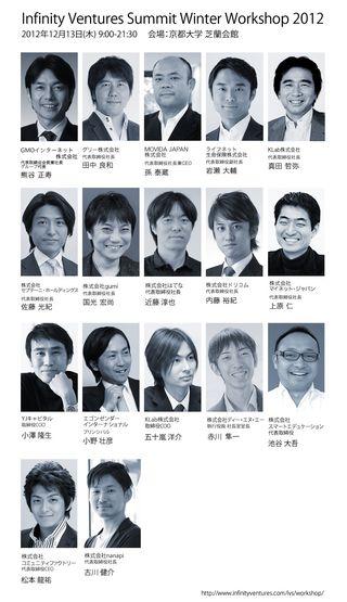 IVSウィンターワークショップ2012-1