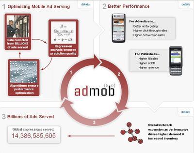Admobsystem_2