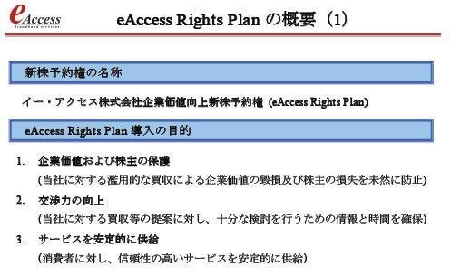 eaccessrightsplan1